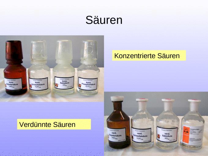 Säuren Konzentrierte Säuren Verdünnte Säuren. Laugen = Basen