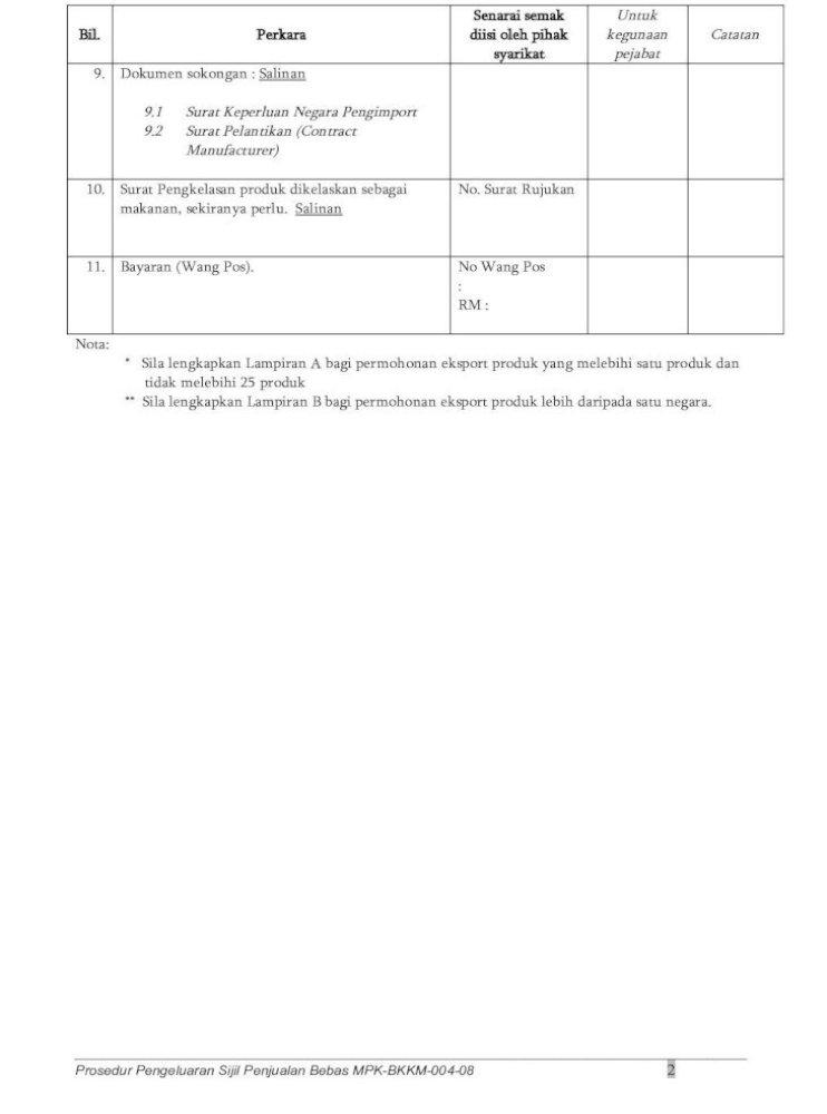 Senarai Nama Syarikat Berdaftar Ssm